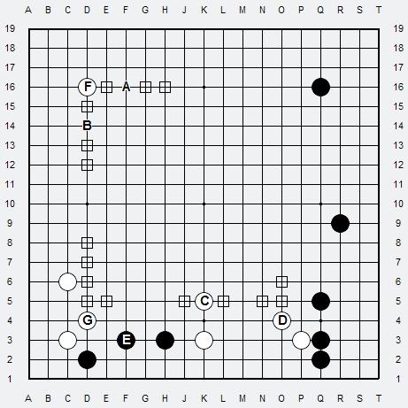 Les 3 Règles de base du Fuseki . Règle 3 3r3-3-12