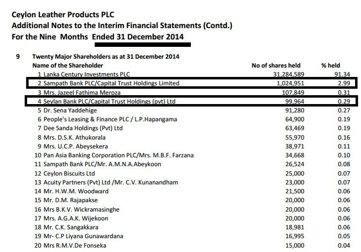 CLPL highly collect by Capital Trust Holding Clpl_d10