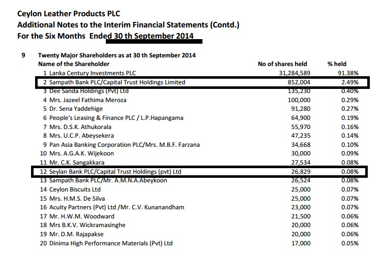 CLPL highly collect by Capital Trust Holding Clpl_s10