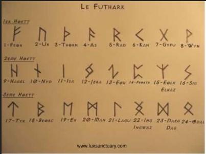 les runes  Runes10