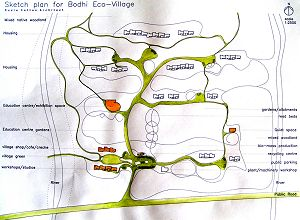 Eco Village of the Day Plan0110