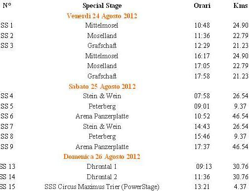 Rally di Germania 24 - 26 Agosto 2012 Progra10