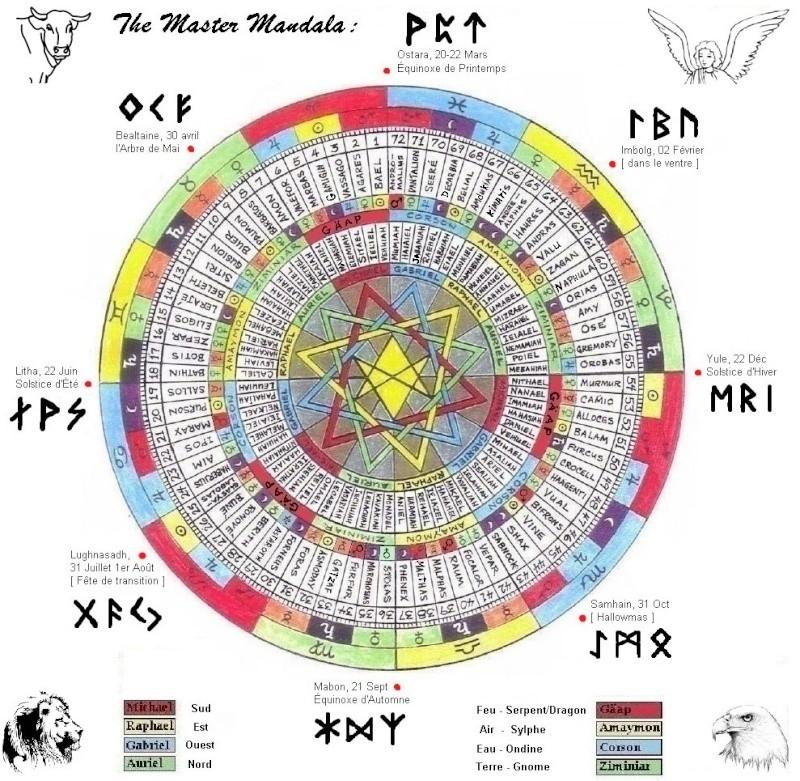 Les 144 sceaux Anges Demons The Master Mandala 3/6 Mandal17