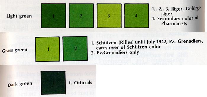 rareté des liserés dans la wehrmacht (au sens large) - Page 2 Greenw10