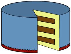Création coupe de gâteau 86995010