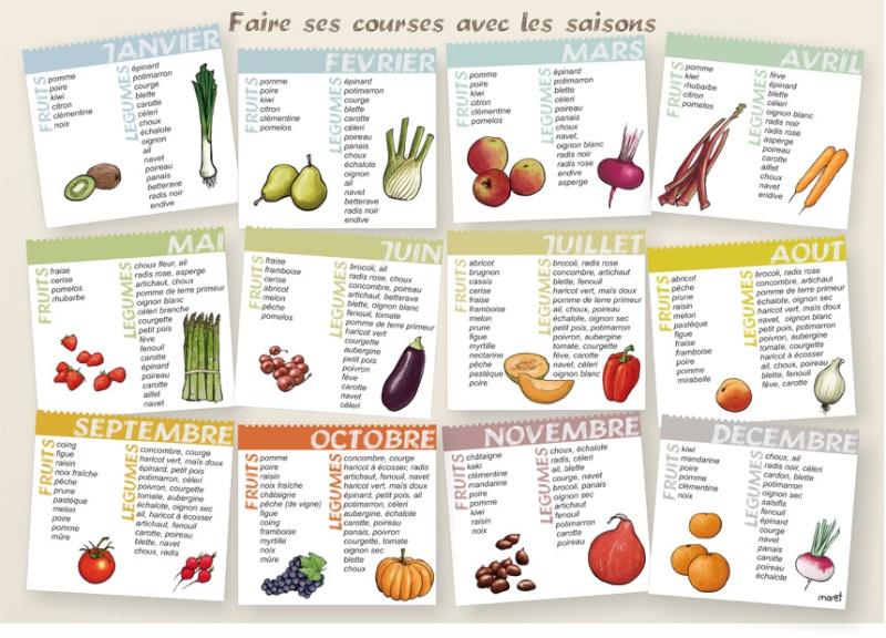 Cuisine : recettes et astuces - Page 13 Bio-ca10