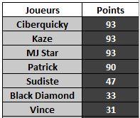 JEU : LE JOUEUR INCONNU (10) Classe23