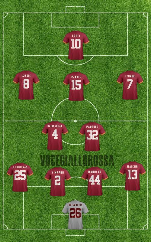 AS Roma 1-1 Empoli (21ème journée) - Page 2 1e037510