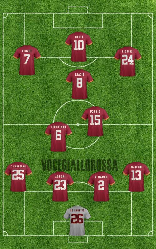 Palermo 1-1 AS Roma (19ème journée) - Page 3 97a6e410