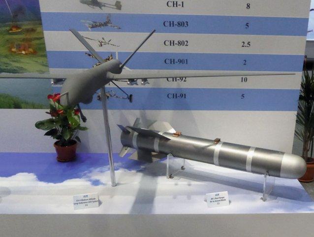 IDEX 2015 - International Defence Exhibition  6103