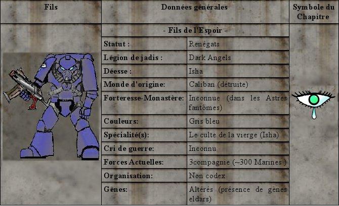 [Tuto] Ecriture d'un background pour son armée Tablea10