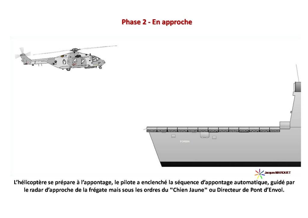 [Aéronavale divers] Hélico NH90 - Page 4 Diapos11