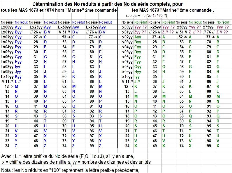 Revolver 1873 : Numérotation et problèmes - Page 3 No_szo12