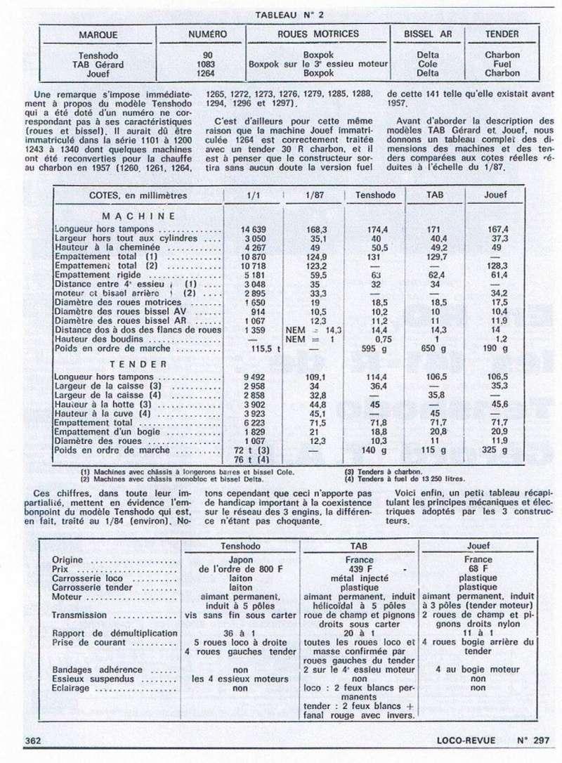 Petite étude et digitalisation 2 ou 3 rails des 141R TAB et Tenshodo - Page 3 Image_28