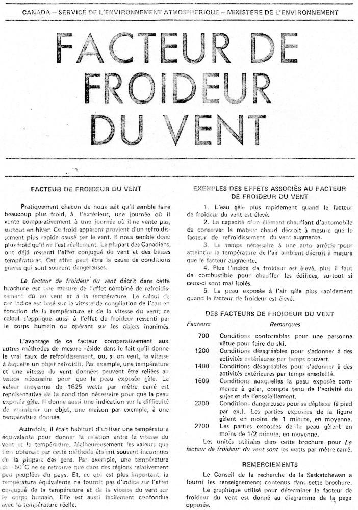 TEMPERATURE RESSENTIE Facteu10
