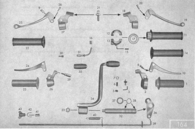 Rafraichissement d'un KS100 de 1967 Levier11