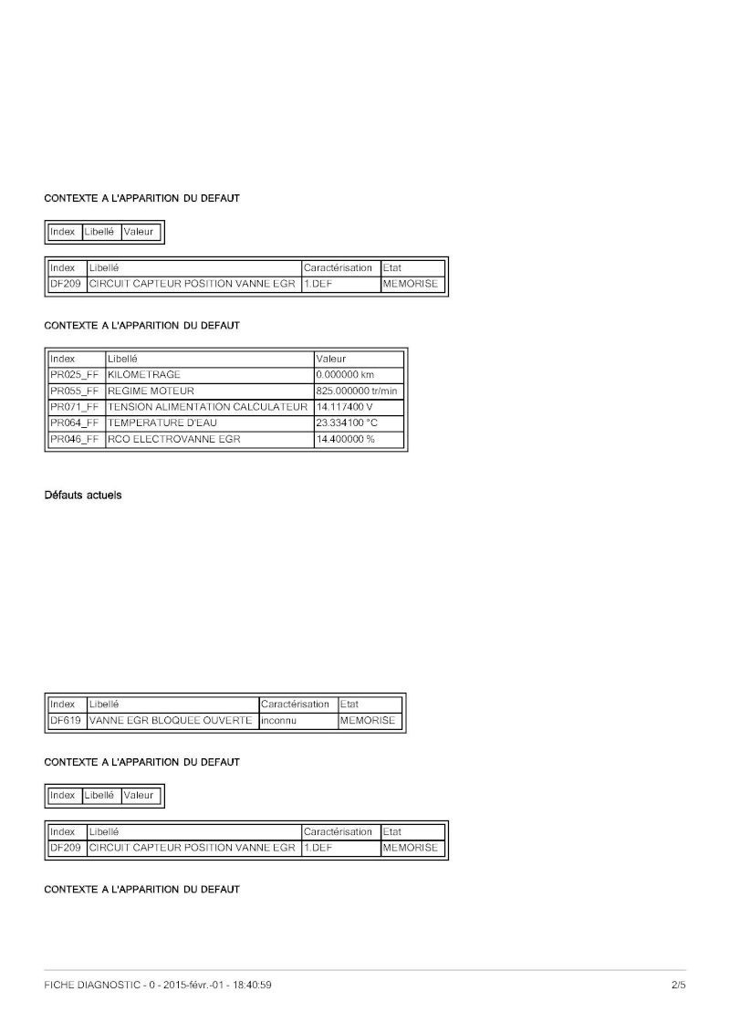 Vibration et léger bruit de claquement megane 2 1,9dci - Page 3 Diag_m11