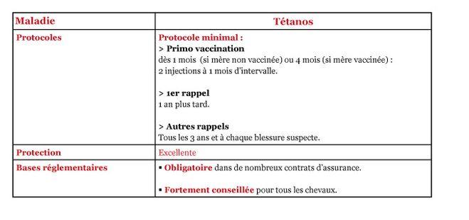 VACCIN TETANOS Tetano10