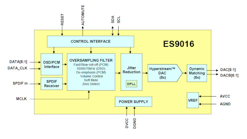 Pioneer U-05 High-End USB-DAC/Headphone Amplifier Cattur16