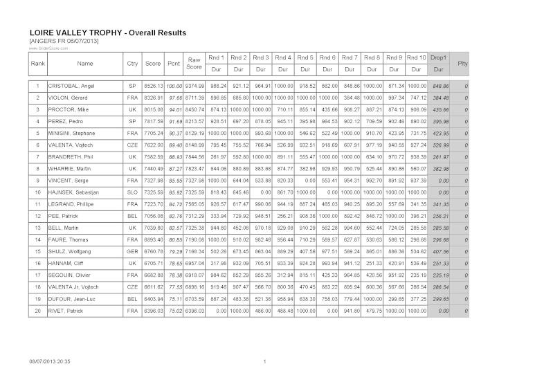 Loire Valley Trophy F5J FAI 6&7 juillet Lvt_pa10