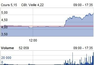 [Rumeur] Rachat de Disneyland Paris par TWDC ? Charte10
