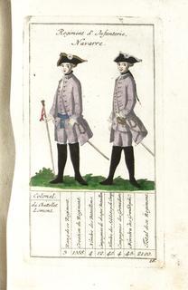 Troupe Francaise au Canada 1760 - Page 2 8362510