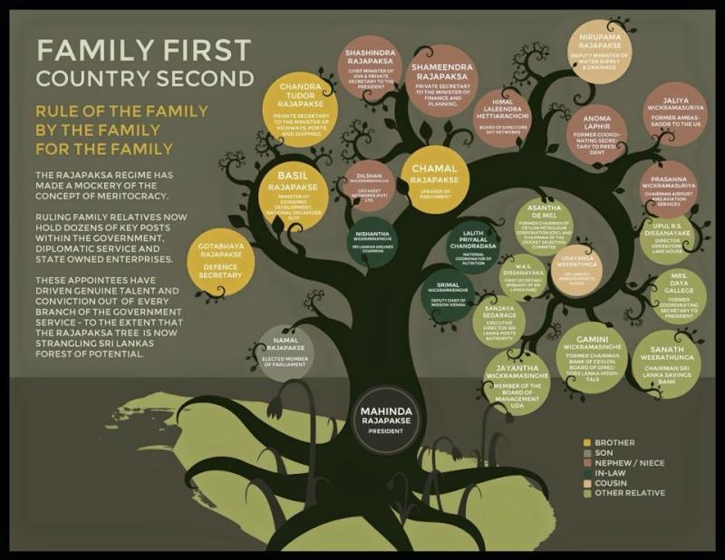 Family Tree 10885110