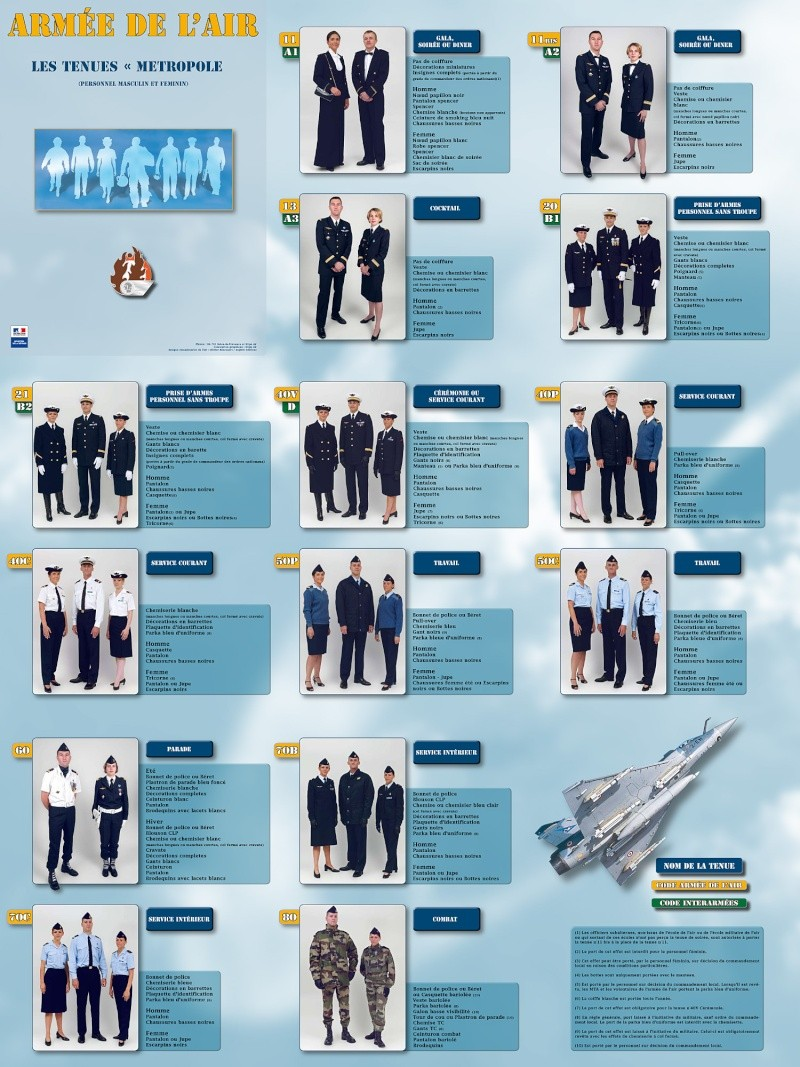 Les tenues de l'Armée de l'Air Unifor10