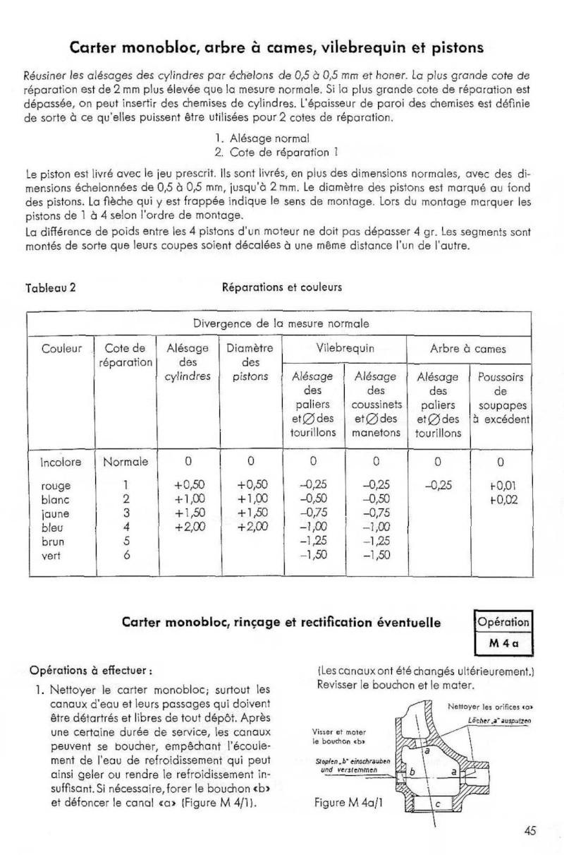 site pièces om636 allemand Manuel14