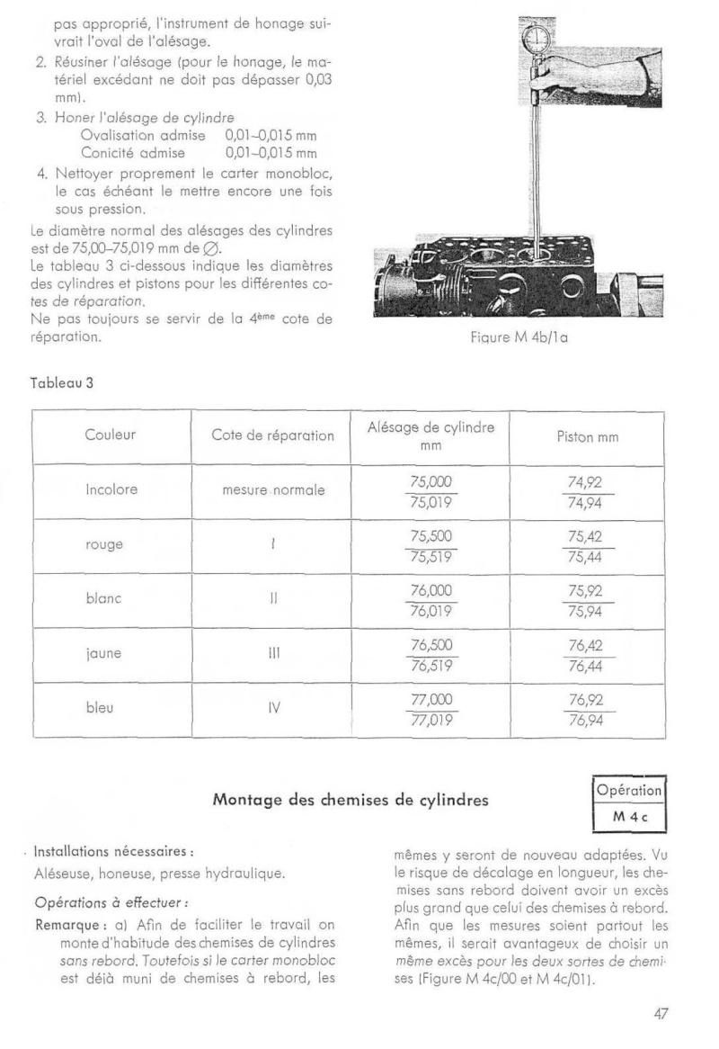 site pièces om636 allemand Manuel16