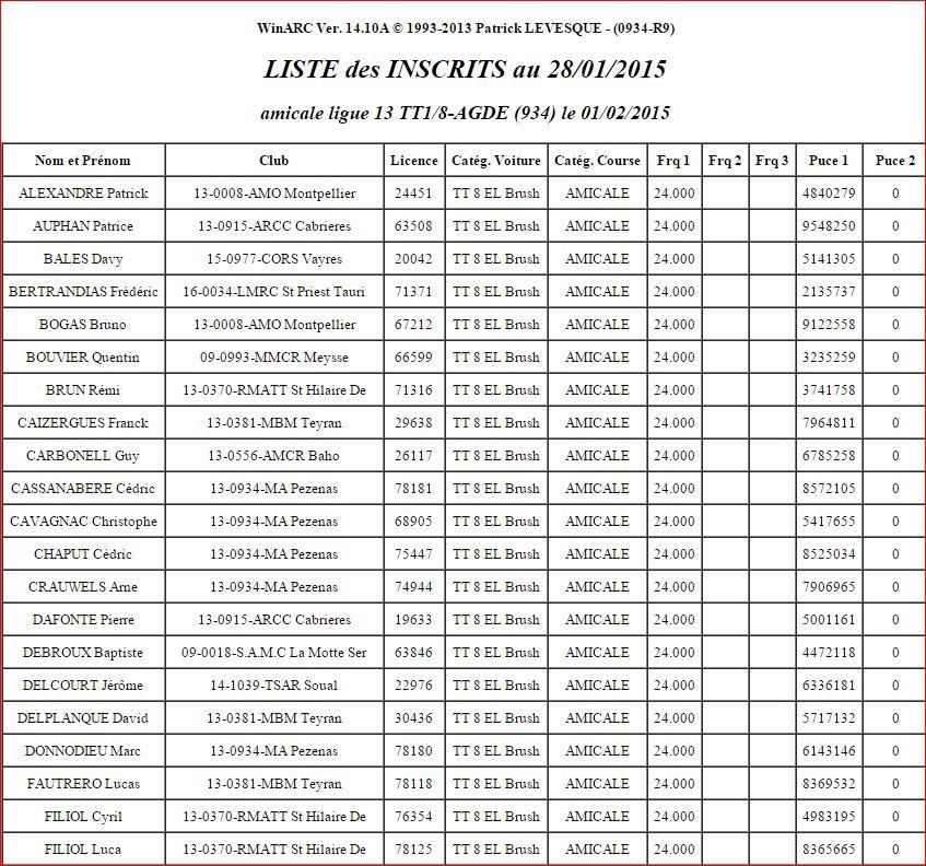 Course Amicale de ligue 13 à AGDE le week-end du 31/01 et 01/02/2015  Liste_17