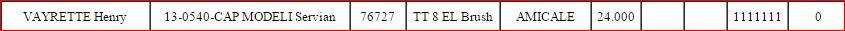 Course Amicale de ligue 13 à AGDE le week-end du 31/01 et 01/02/2015  Liste_19