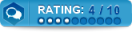 Admin Talk Review(s) R410_z10