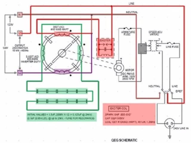 Q.E.G. Quantum Energizer Generator Qeg_ge10
