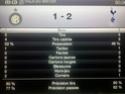 [Journée 3] Inter Millan - Spurs 20130627