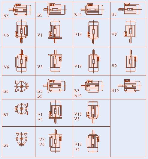 Positionnement moteur Moteur10