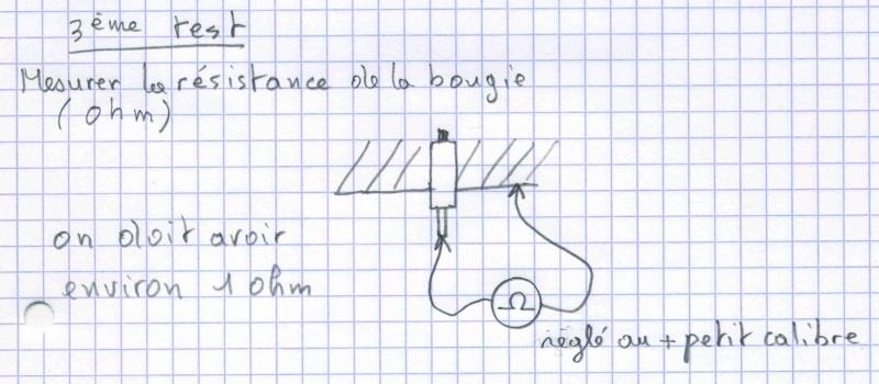 tester Préchauffage Voyager S4 20068212