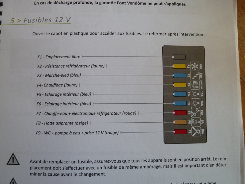 A l'aide chauffage en panne (Webasto gazole sur BH) dans la Meuse... P1140510