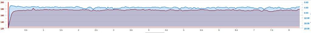 Seb35 ---) objectif trail estival (20 km, 1100m D+)  - Page 4 Img111