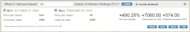 Hemas Holdings Rights Issue 1:9 @ Rs. 72/= Hhl211