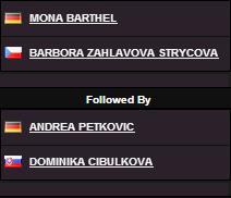WTA ANVERS 2015 : infos, photo et vidéos - Page 3 Sans_166