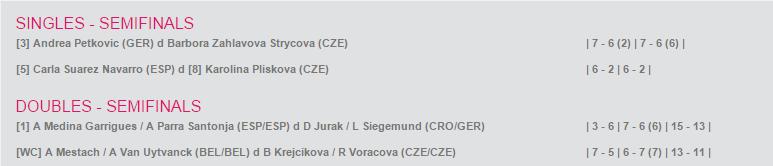 WTA ANVERS 2015 : infos, photo et vidéos - Page 4 Sans_185