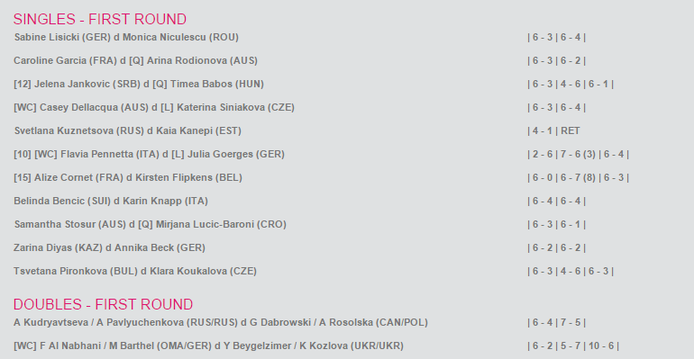 WTA DUBAI 2015 : infos, photos et vidéos - Page 2 Sans_194