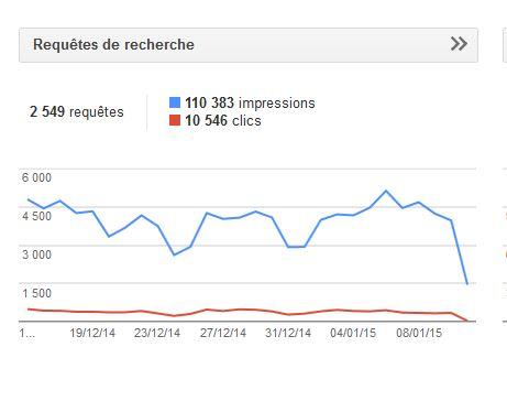"Recherche ""Crafty"" sur Google ... Captur18"