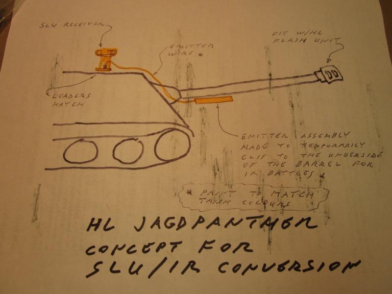 HL Jagdpanther SLU IR Conversion Concept Jagdpa10