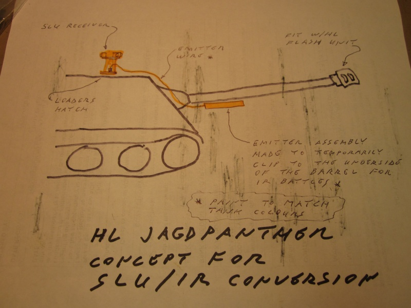 Next Project; New Tiger I or Convert HL JP to IR? Jagdpa11