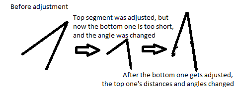 Kramuals ACTUALLY explained, and why diagonal kramuals are possible Ex210