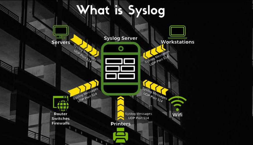 Tổng quan về Log, Syslog, Rsyslog, Log tập trung E1baa310