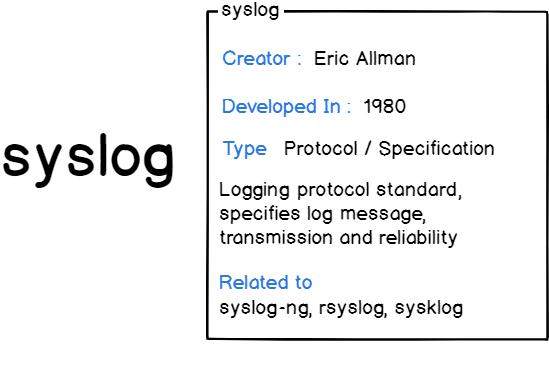 Tổng quan về Log, Syslog, Rsyslog, Log tập trung Syslog12