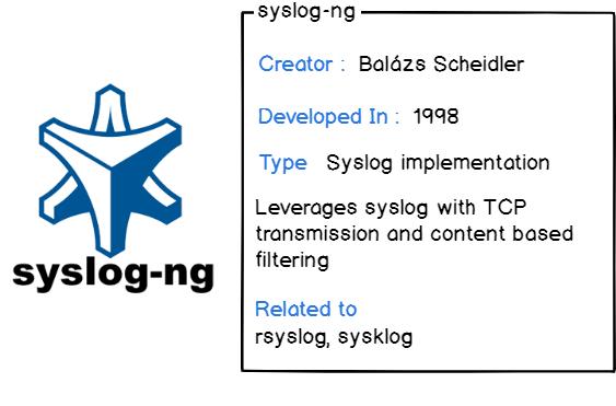 Tổng quan về Log, Syslog, Rsyslog, Log tập trung Syslog20